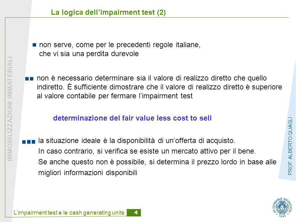 La logica dell'impairment test (2)