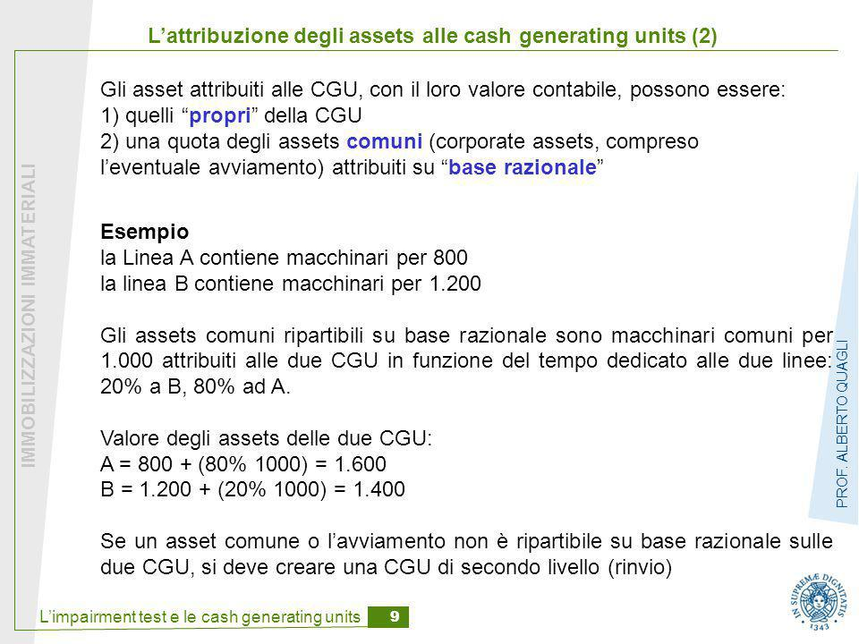 L'attribuzione degli assets alle cash generating units (2)