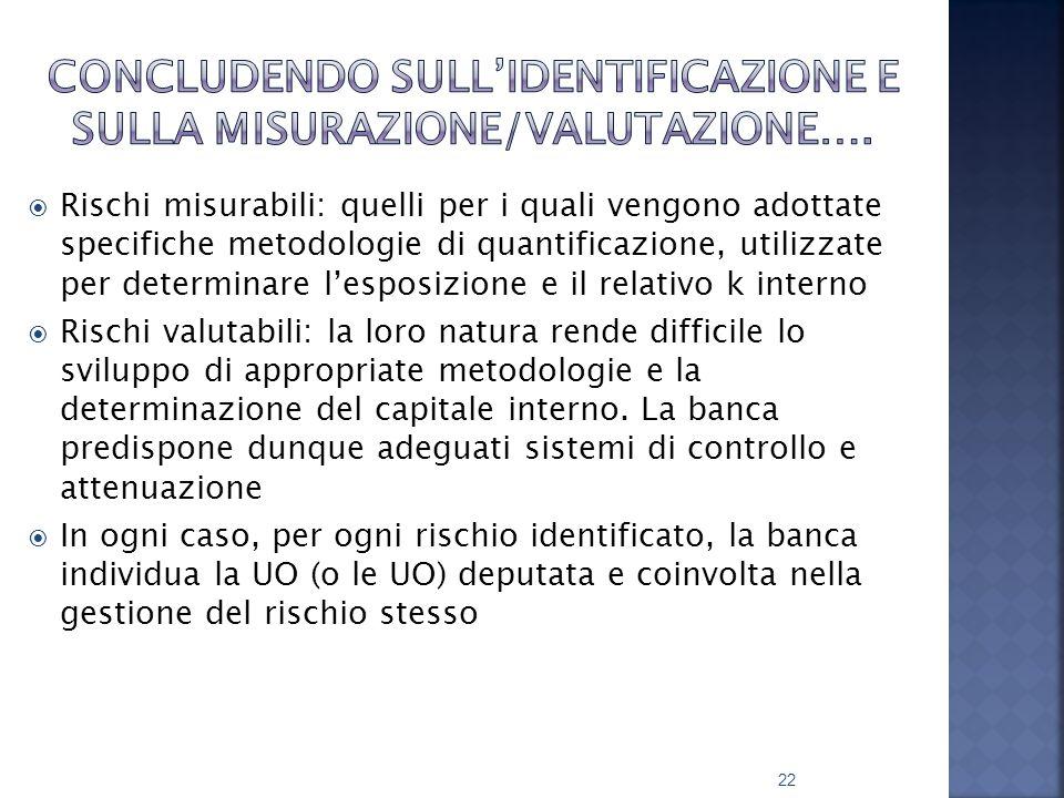 Concludendo sull'identificazione e sulla misurazione/valutazione….