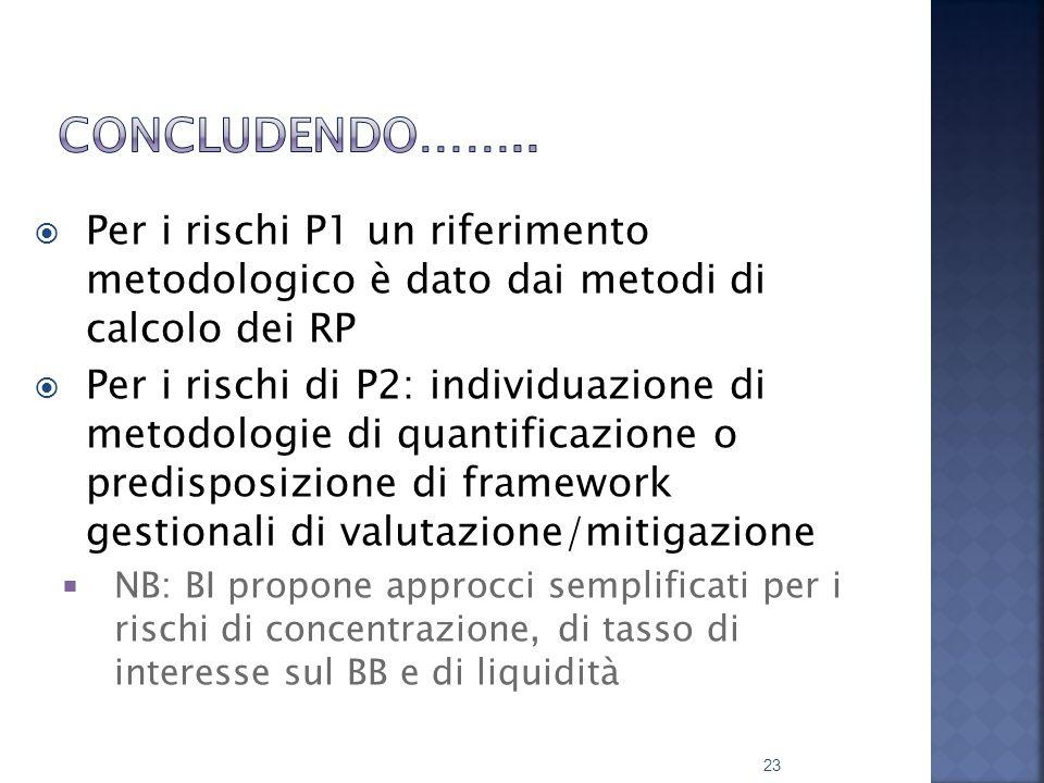 Concludendo…….. Per i rischi P1 un riferimento metodologico è dato dai metodi di calcolo dei RP.