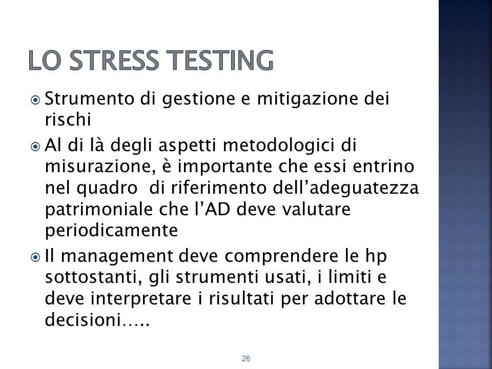 Lo stress testing Strumento di gestione e mitigazione dei rischi