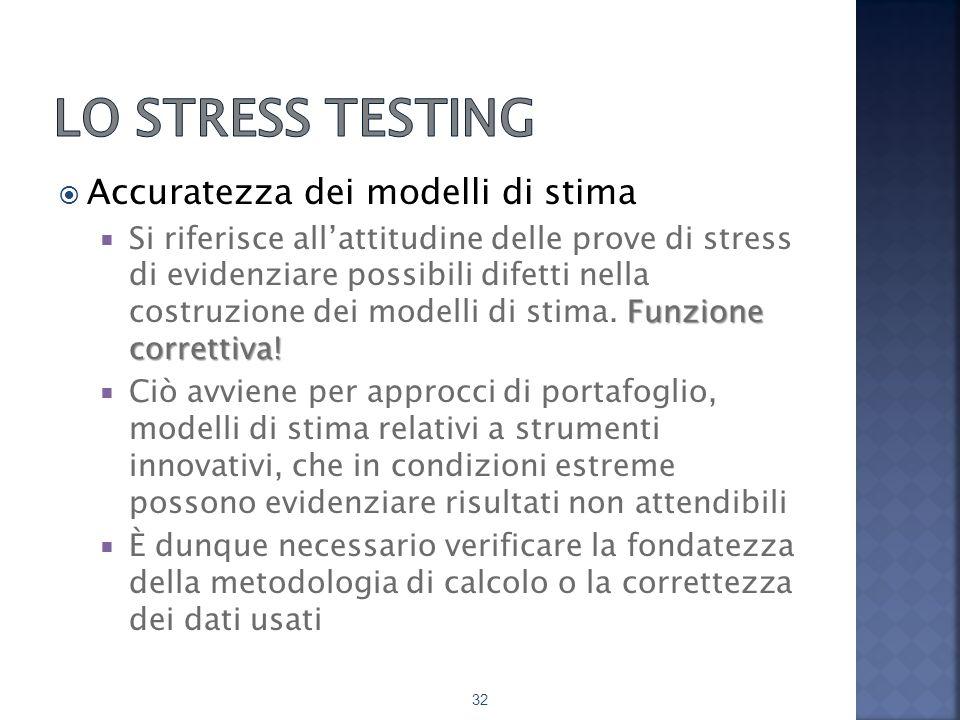 Lo stress testing Accuratezza dei modelli di stima