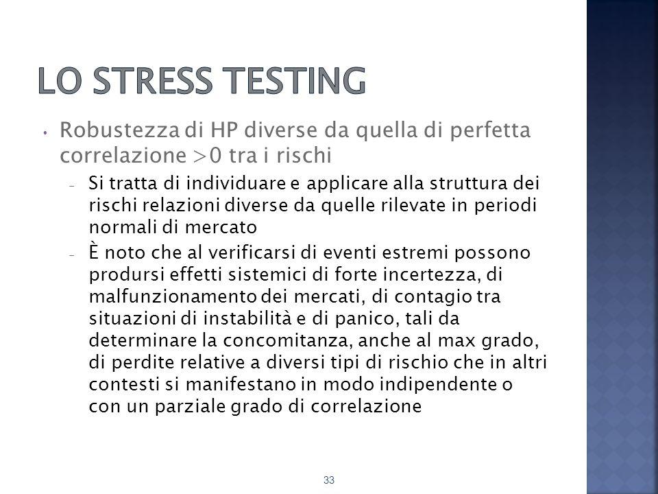 Lo stress testing Robustezza di HP diverse da quella di perfetta correlazione >0 tra i rischi.