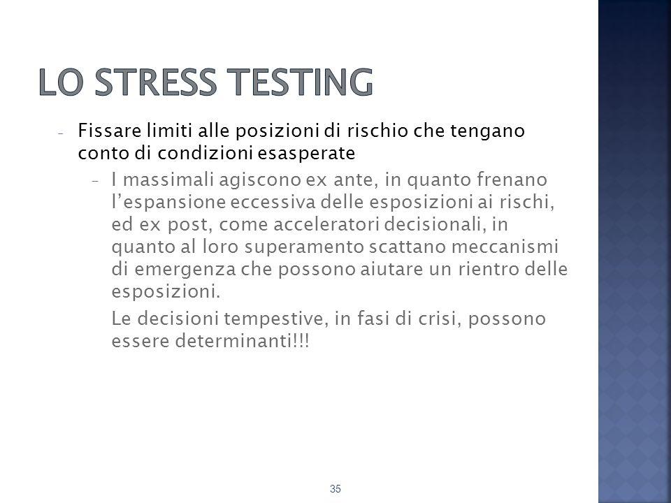 Lo stress testing Fissare limiti alle posizioni di rischio che tengano conto di condizioni esasperate.