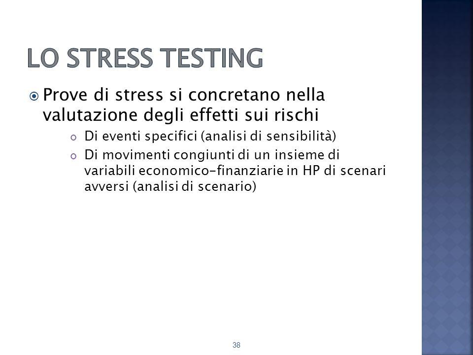 Lo stress testing Prove di stress si concretano nella valutazione degli effetti sui rischi. Di eventi specifici (analisi di sensibilità)