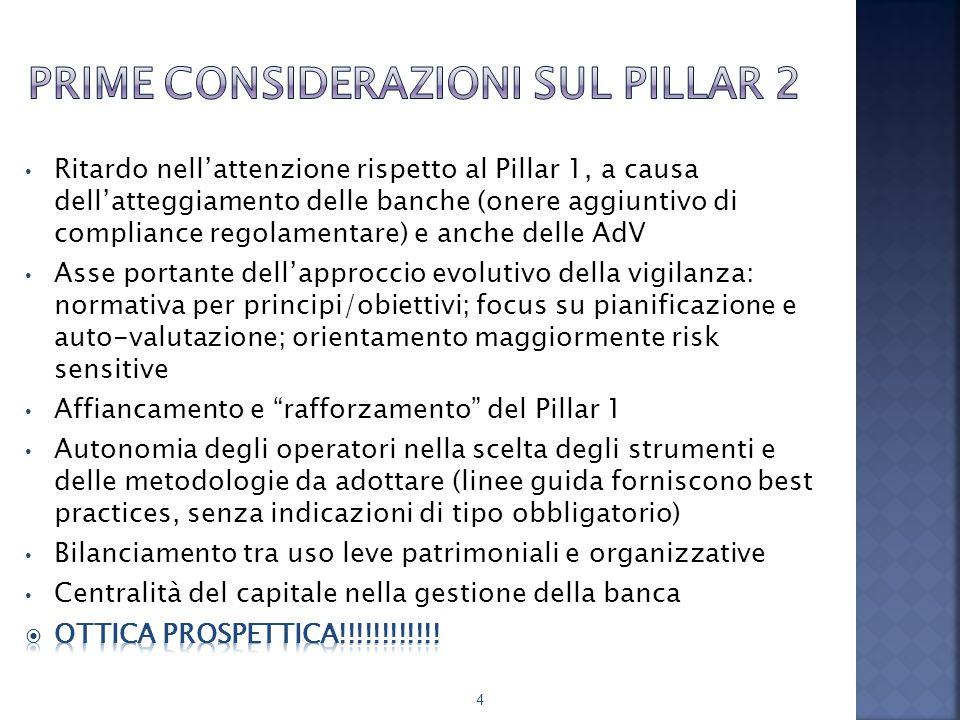 Prime considerazioni sul Pillar 2