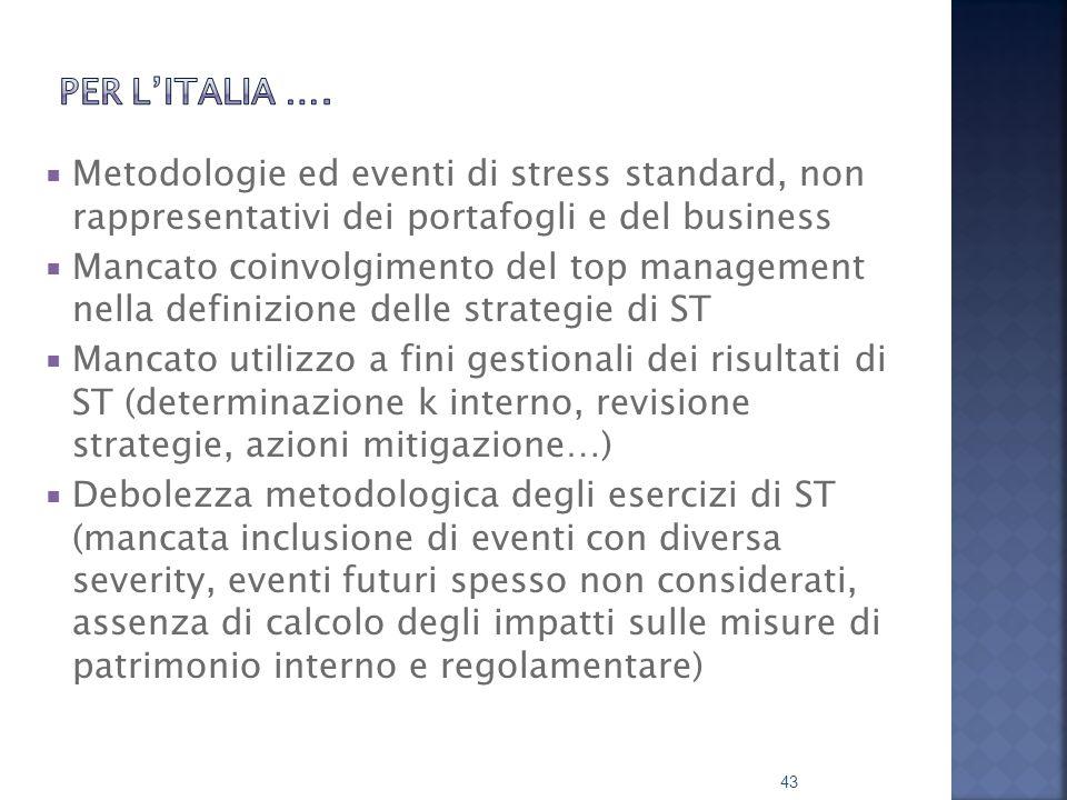 per l'Italia …. Metodologie ed eventi di stress standard, non rappresentativi dei portafogli e del business.