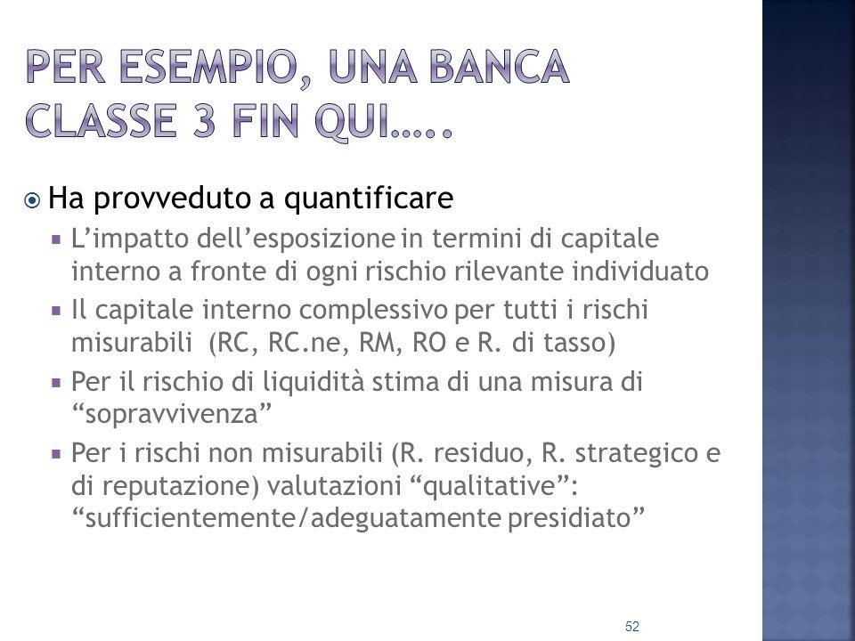 Per esempio, Una banca classe 3 Fin qui…..