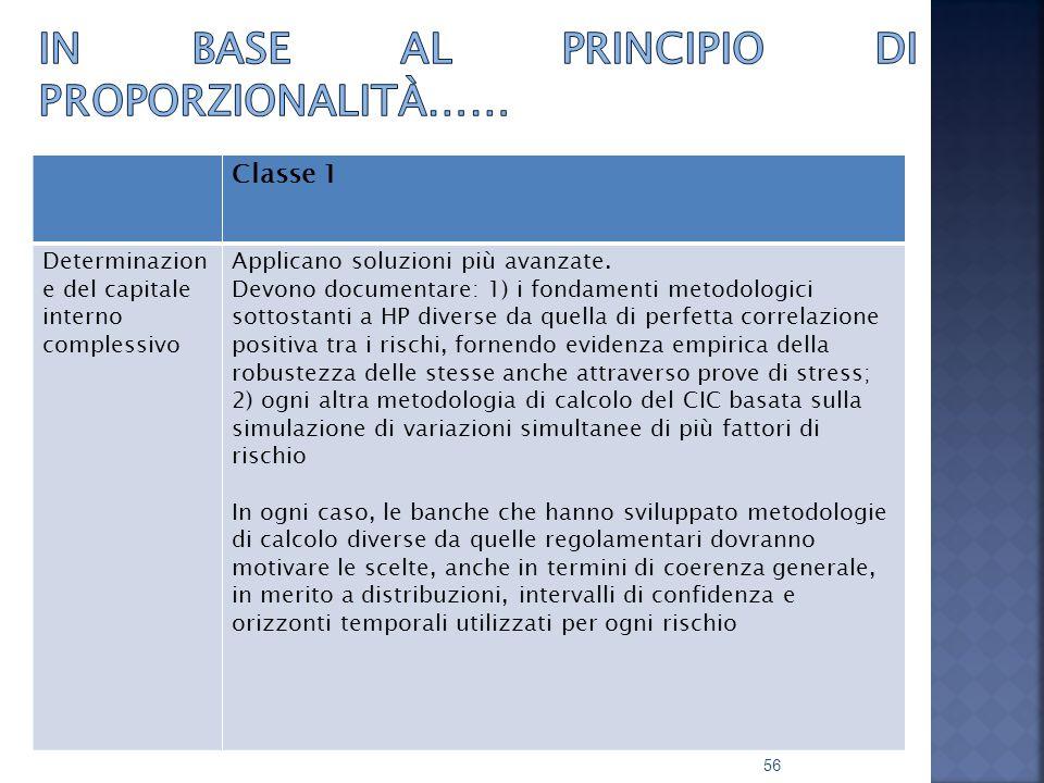 In base al principio di proporzionalità……