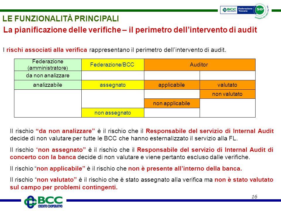 LE FUNZIONALITÀ PRINCIPALI