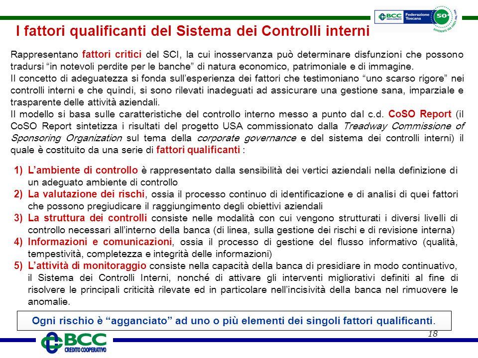 I fattori qualificanti del Sistema dei Controlli interni
