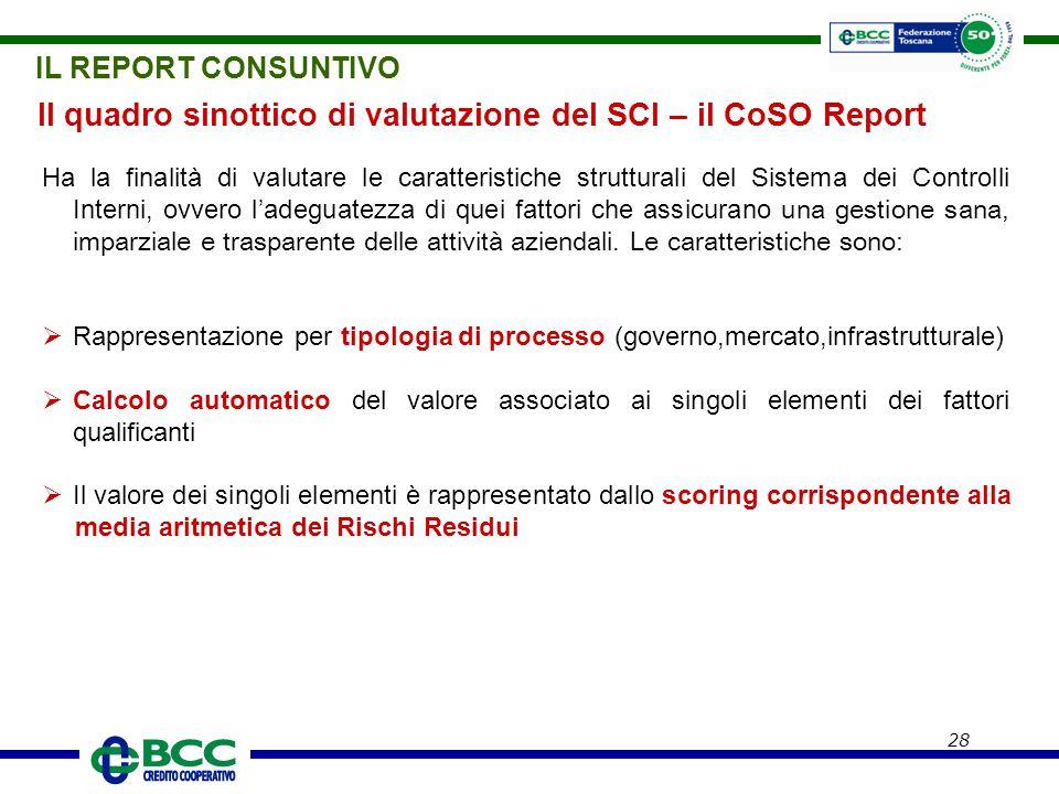 Il quadro sinottico di valutazione del SCI – il CoSO Report