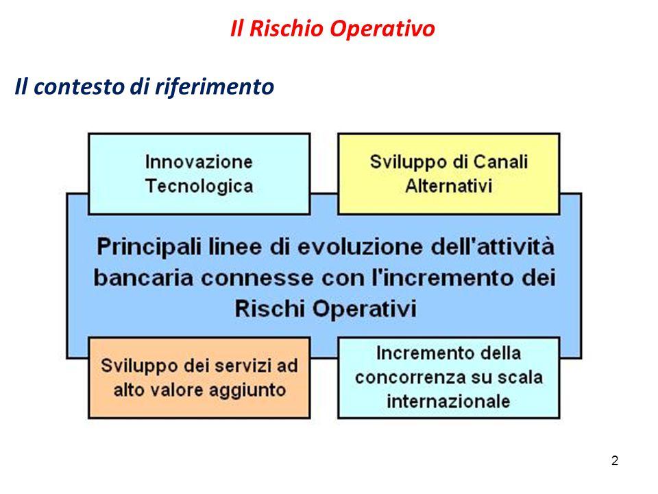 Il Rischio Operativo Il contesto di riferimento