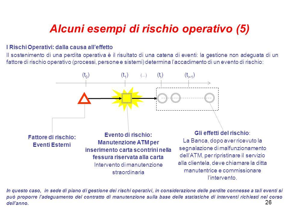 Alcuni esempi di rischio operativo (5)
