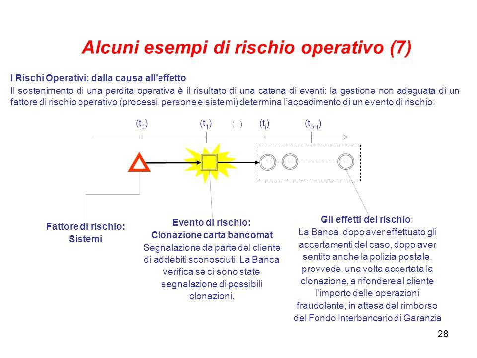 Alcuni esempi di rischio operativo (7)