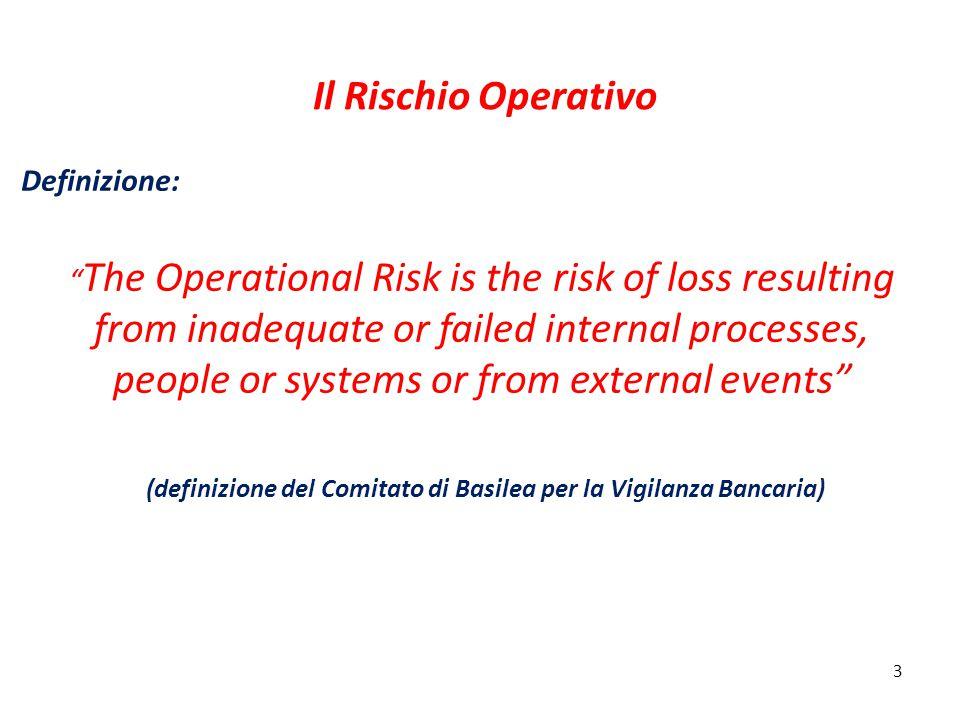 (definizione del Comitato di Basilea per la Vigilanza Bancaria)