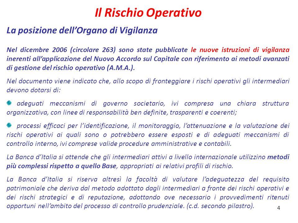 Il Rischio Operativo La posizione dell'Organo di Vigilanza