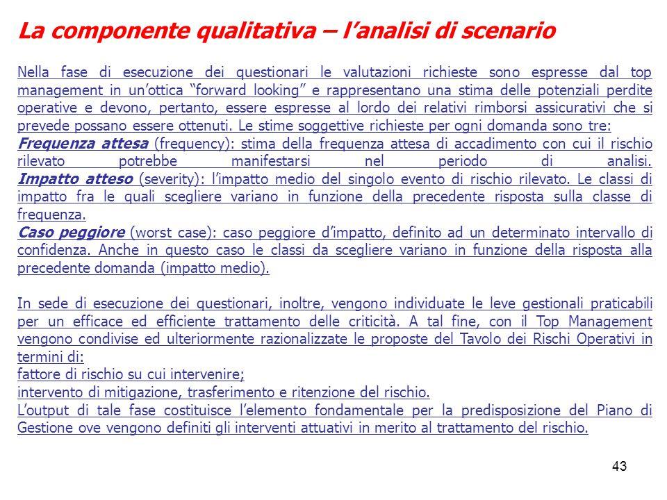 La componente qualitativa – l'analisi di scenario