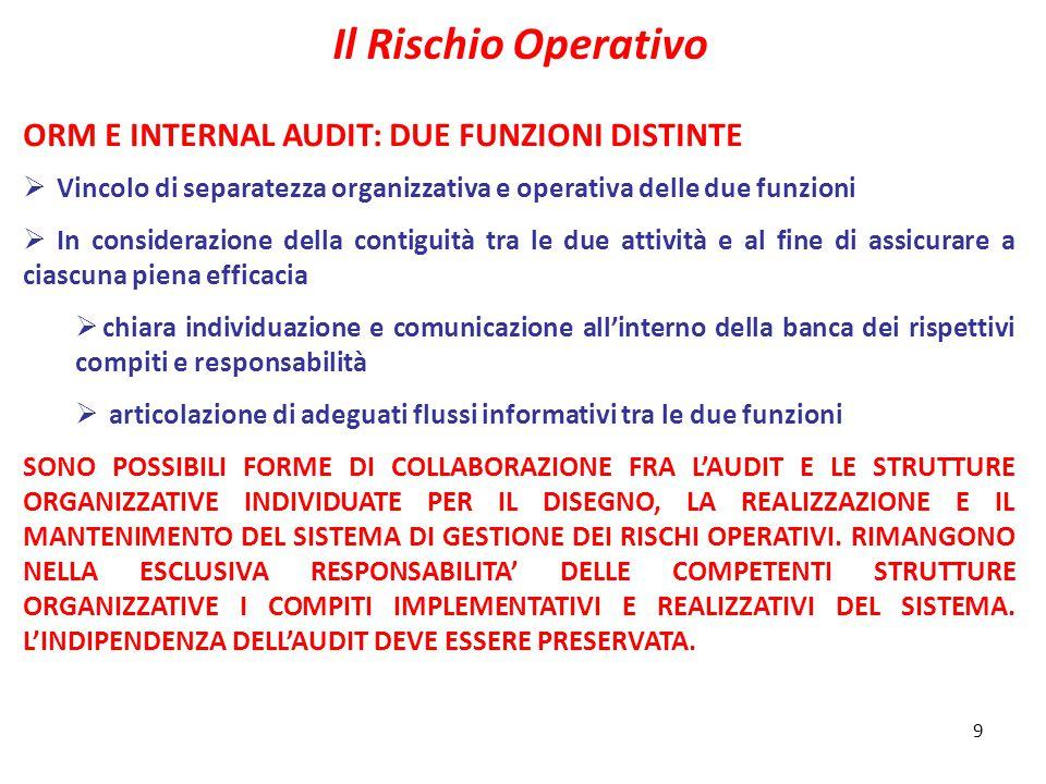 Il Rischio Operativo ORM E INTERNAL AUDIT: DUE FUNZIONI DISTINTE