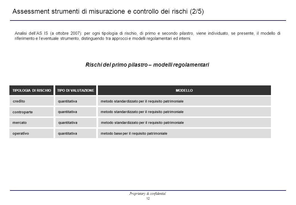 Assessment strumenti di misurazione e controllo dei rischi (2/5)