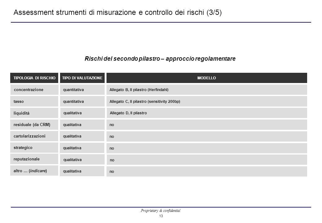 Assessment strumenti di misurazione e controllo dei rischi (3/5)