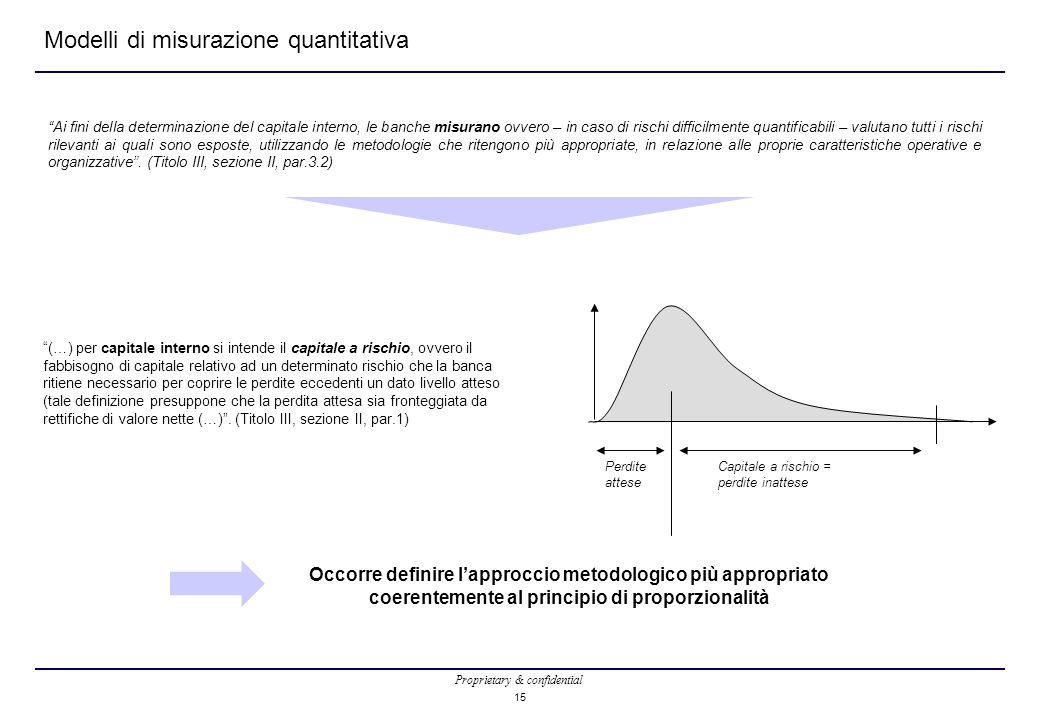 Modelli di misurazione quantitativa
