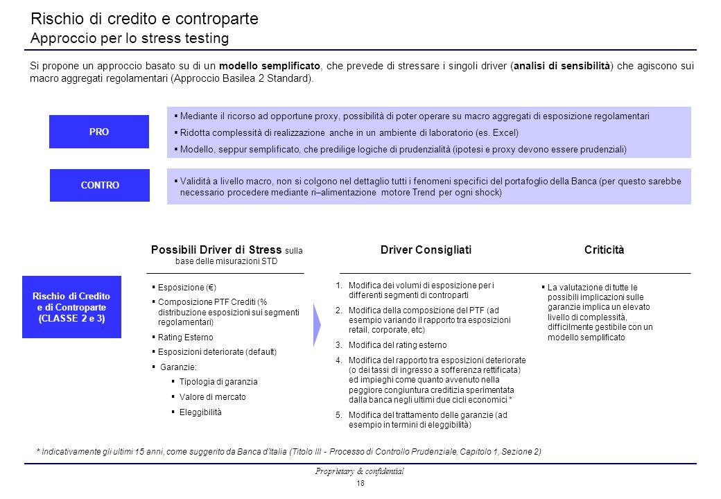 Rischio di credito e controparte Approccio per lo stress testing