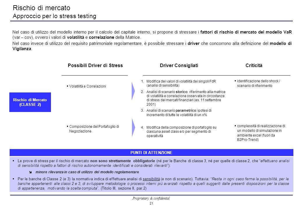 Rischio di mercato Approccio per lo stress testing