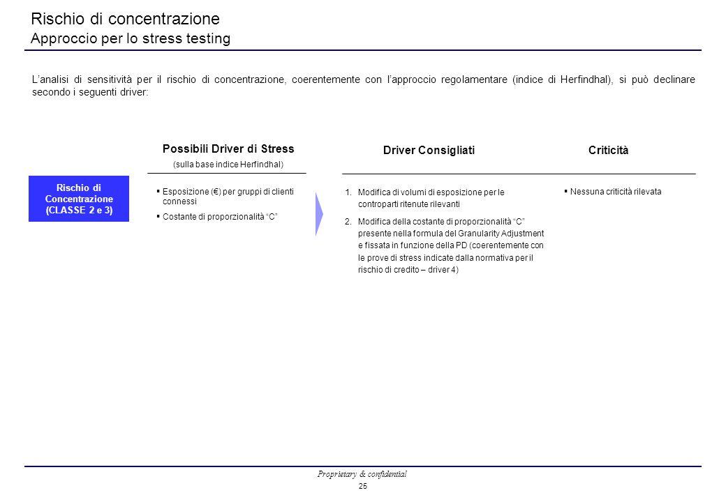 Rischio di concentrazione Approccio per lo stress testing