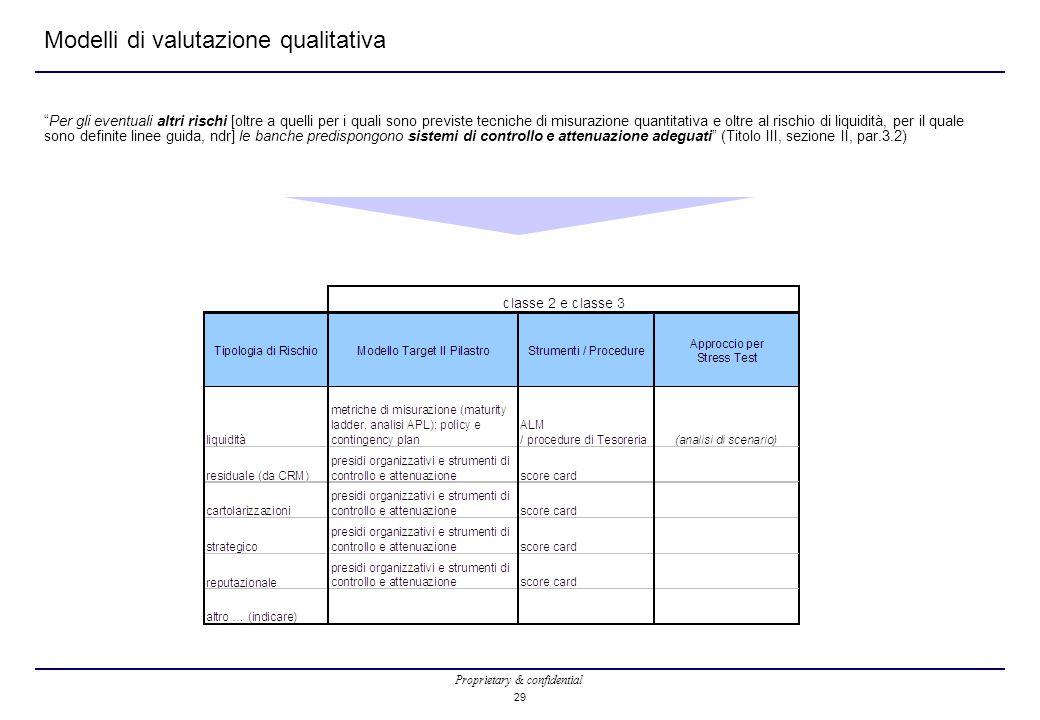 Modelli di valutazione qualitativa