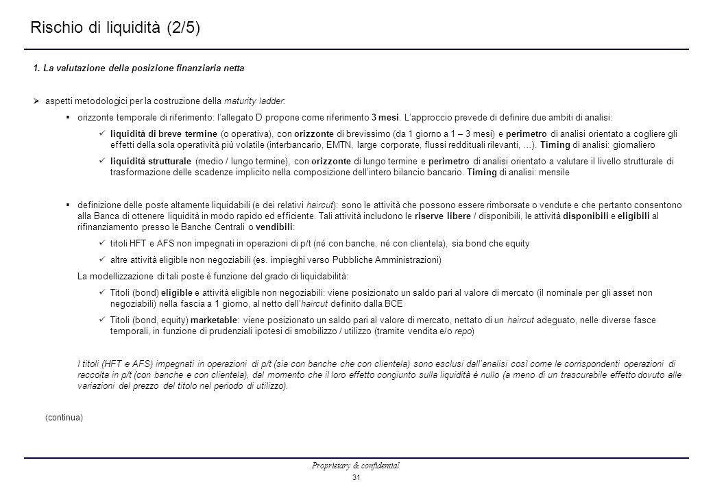 Rischio di liquidità (2/5)