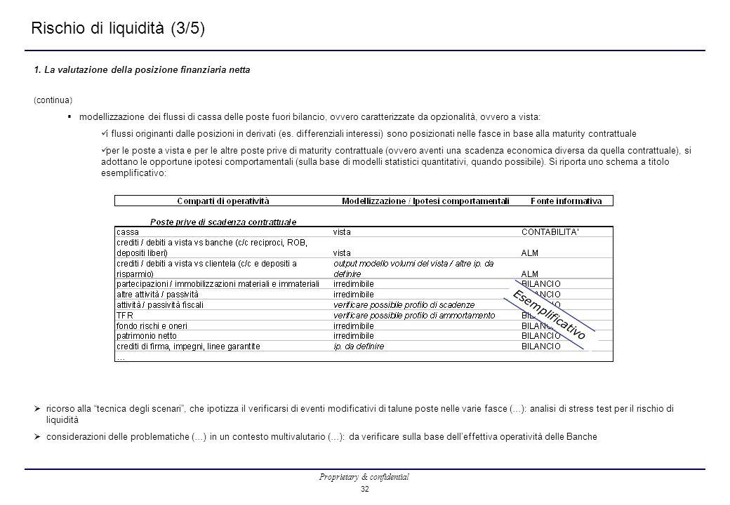 Rischio di liquidità (3/5)