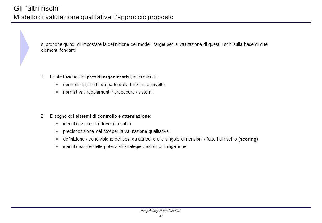 Gli altri rischi Modello di valutazione qualitativa: l'approccio proposto