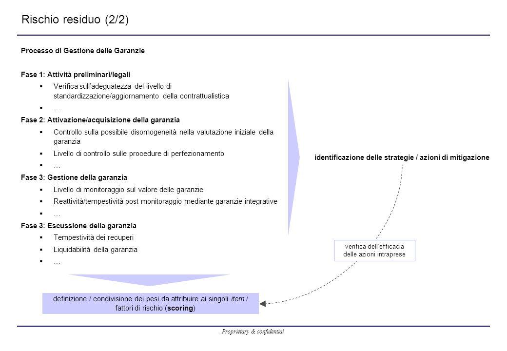 identificazione delle strategie / azioni di mitigazione