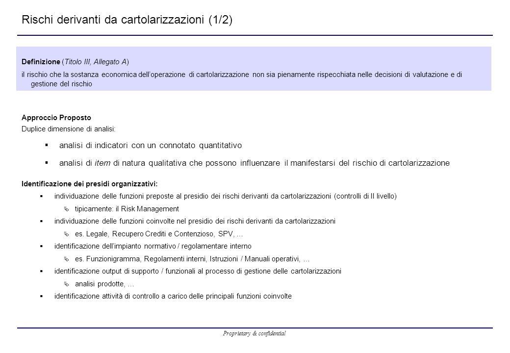 Rischi derivanti da cartolarizzazioni (1/2)