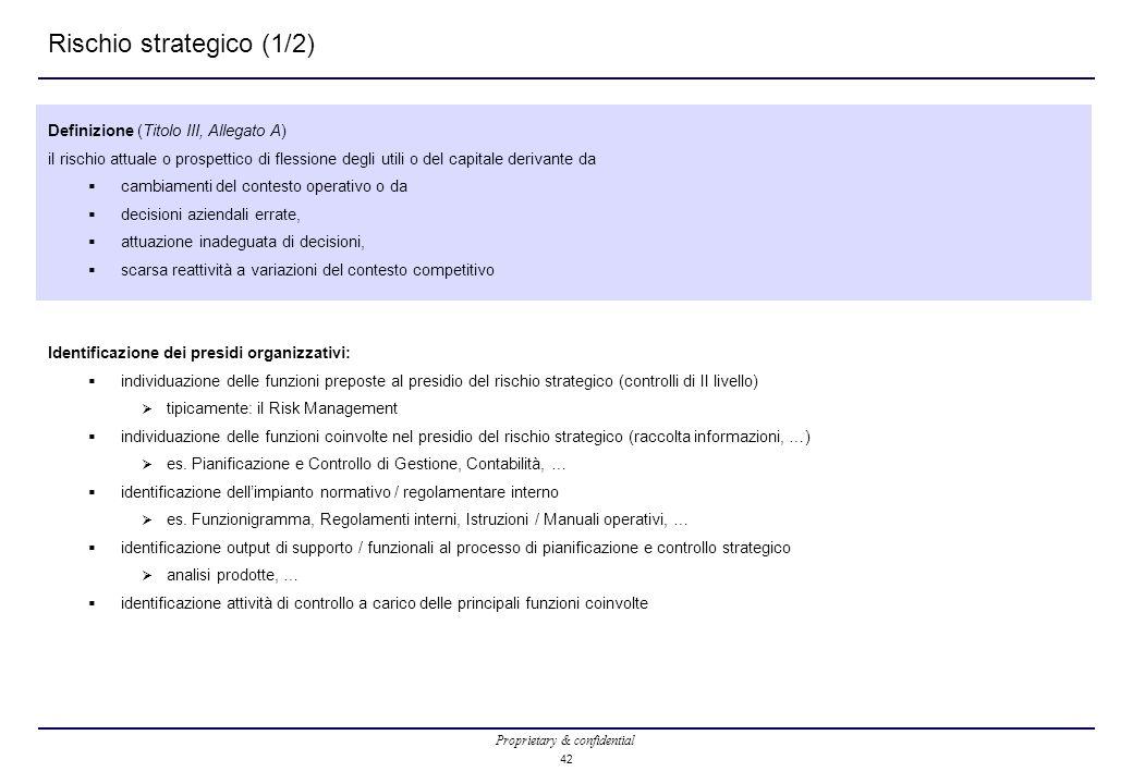 Rischio strategico (1/2)