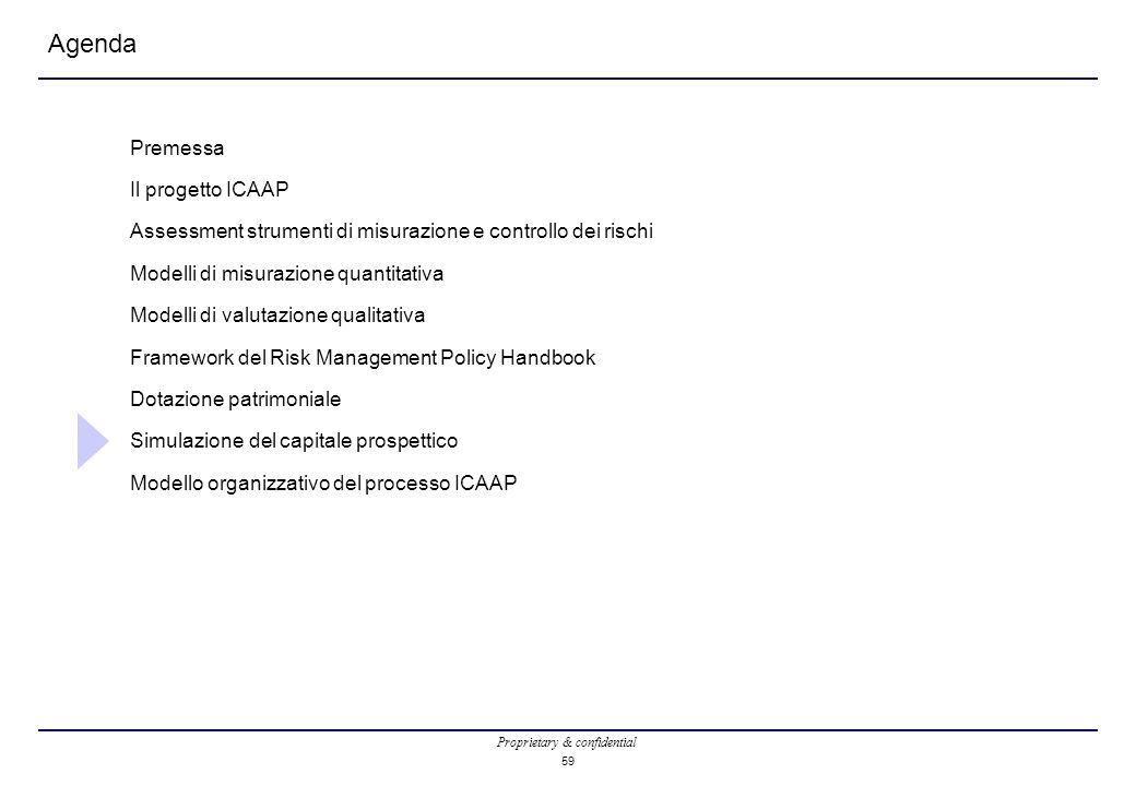 Agenda Premessa Il progetto ICAAP