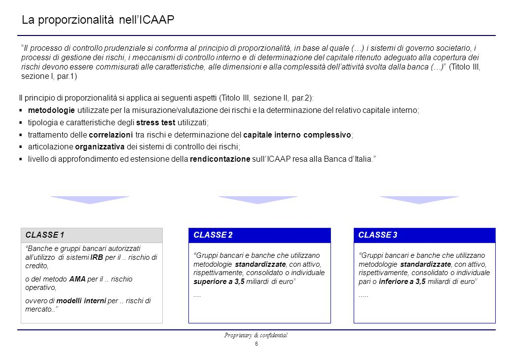 La proporzionalità nell'ICAAP