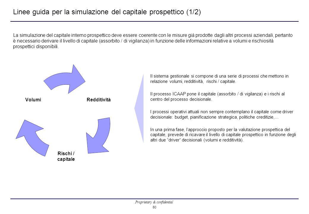 Linee guida per la simulazione del capitale prospettico (1/2)