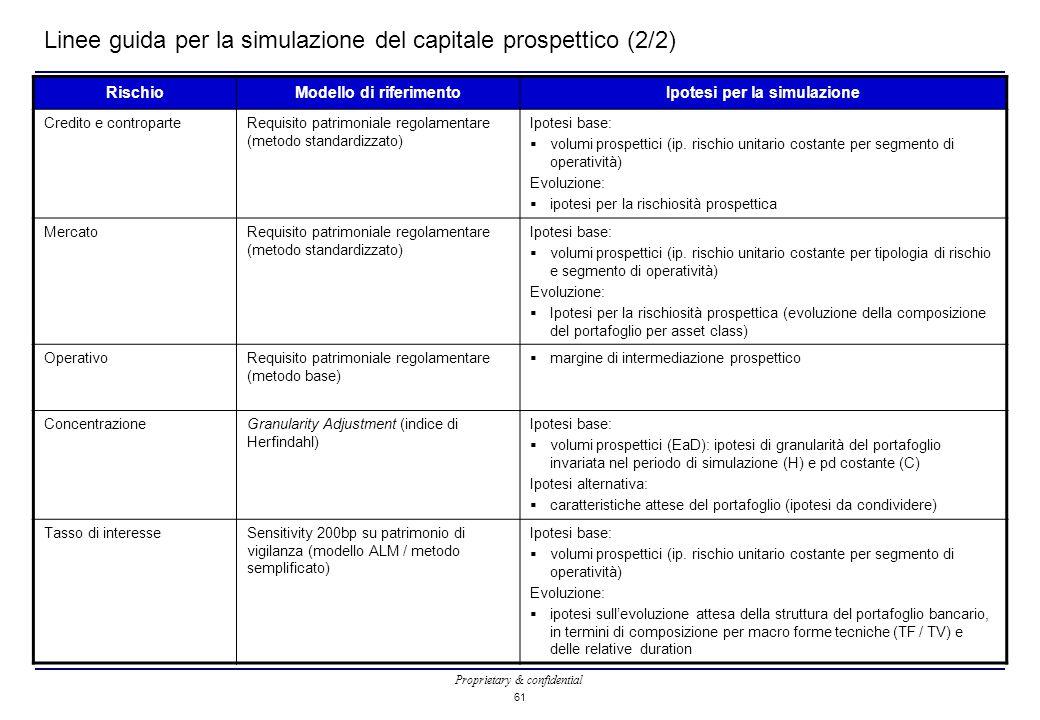 Linee guida per la simulazione del capitale prospettico (2/2)