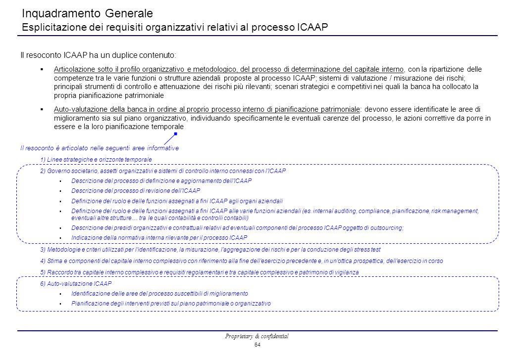 Inquadramento Generale Esplicitazione dei requisiti organizzativi relativi al processo ICAAP