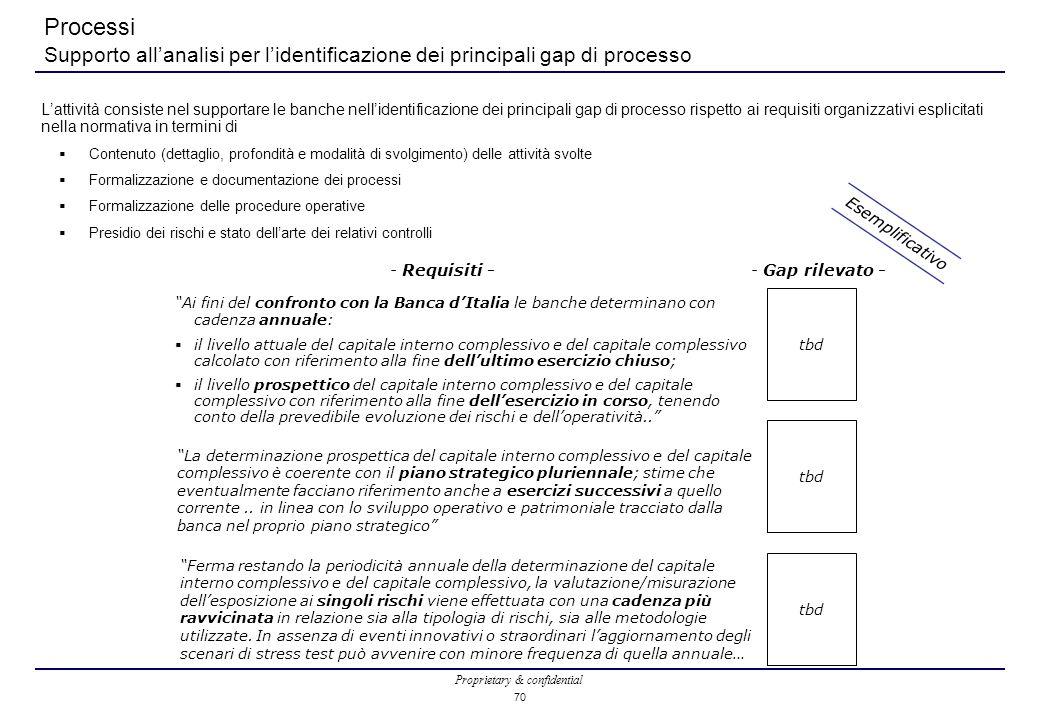 Processi Supporto all'analisi per l'identificazione dei principali gap di processo