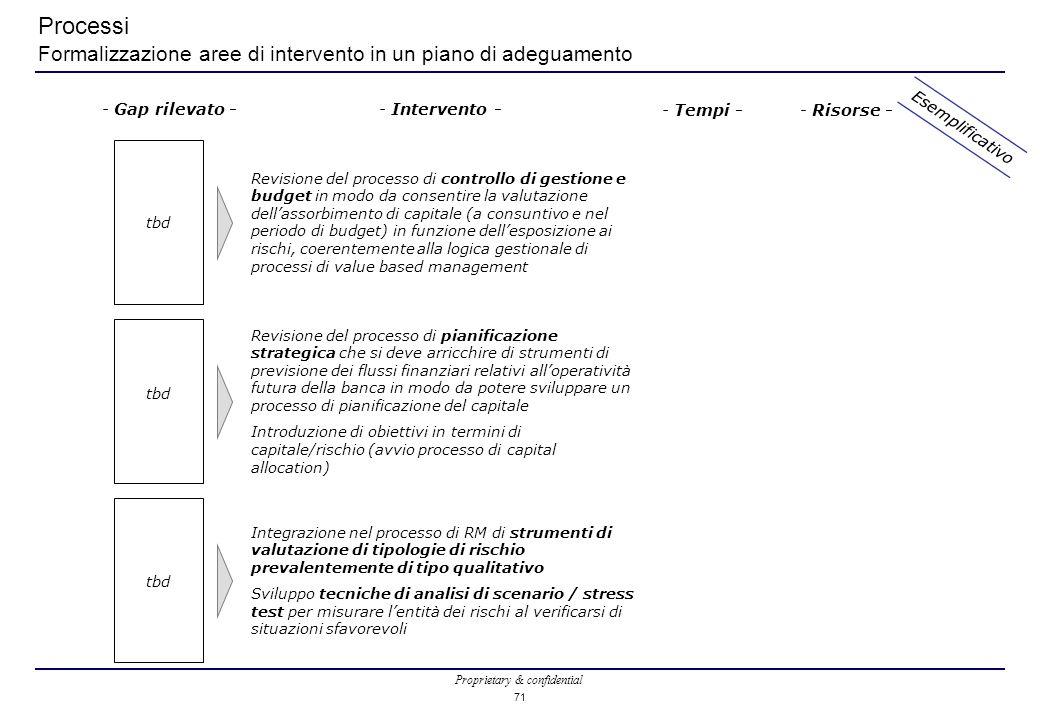 Processi Formalizzazione aree di intervento in un piano di adeguamento
