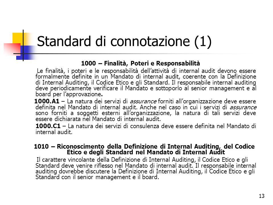 Standard di connotazione (1)