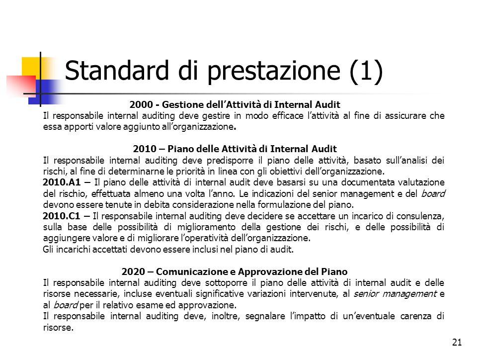Standard di prestazione (1)
