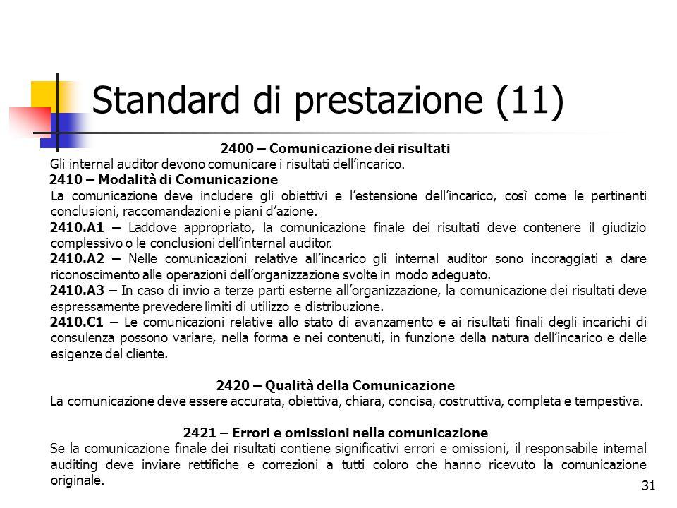 Standard di prestazione (11)