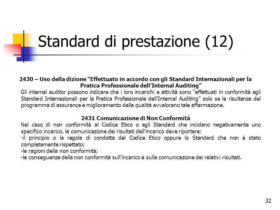 Standard di prestazione (12)