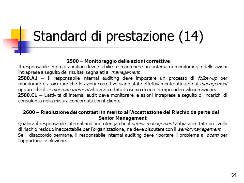 Standard di prestazione (14)