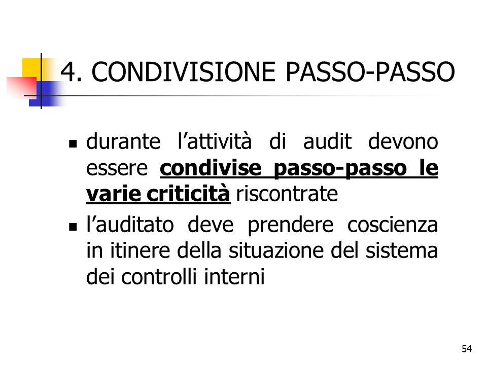4. CONDIVISIONE PASSO-PASSO