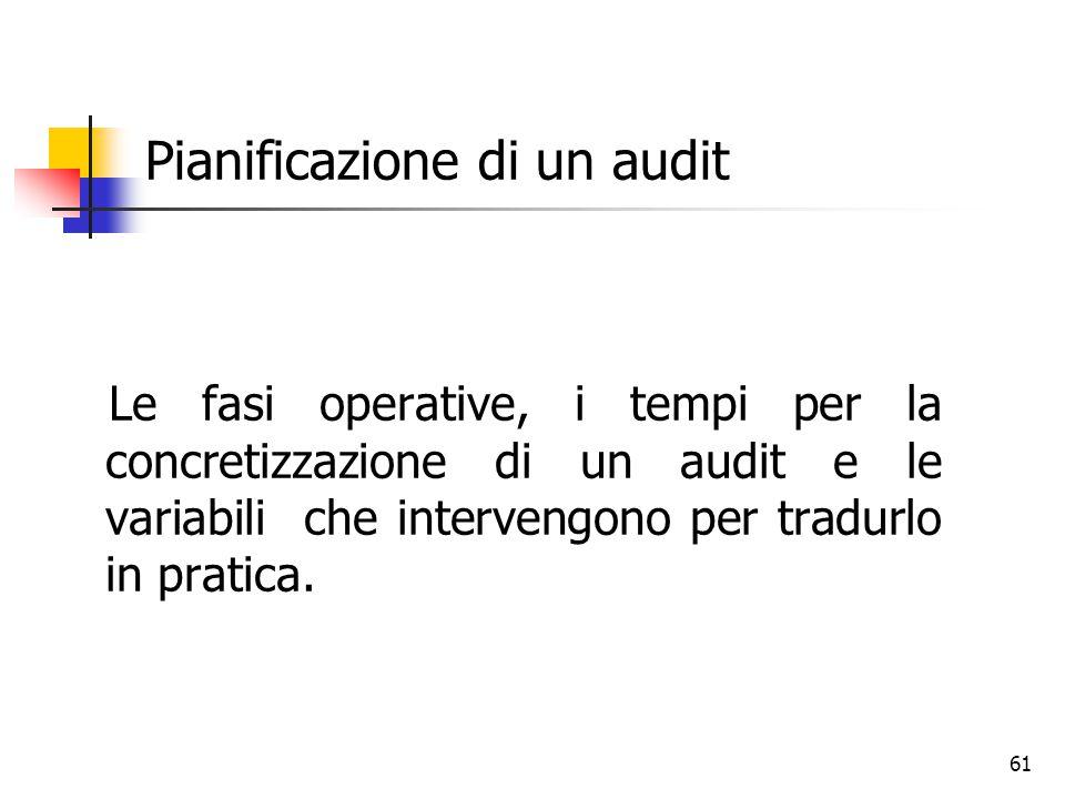 Pianificazione di un audit